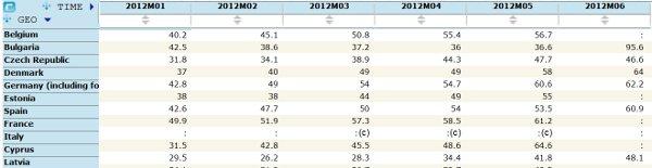Eurostat hotel metrics