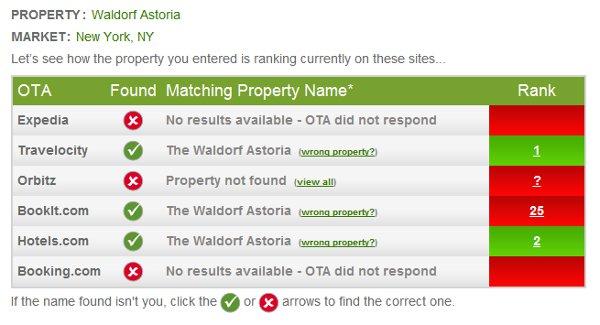 Marketspan Hotel visibility rating