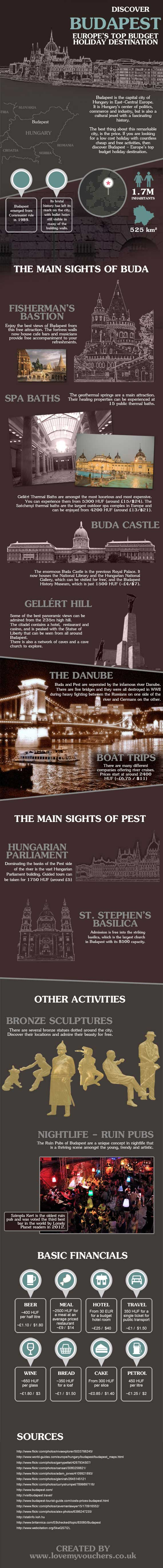 Top Budget Travel Destination
