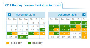 Best days to travel this Thanksgiving and Christmas.