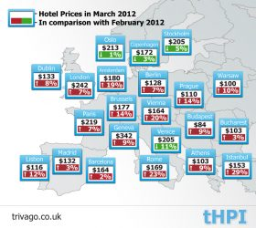 march hotel prices