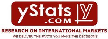 yStats reports