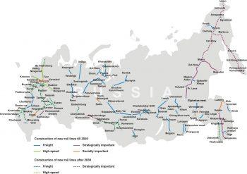 Russian Railway's
