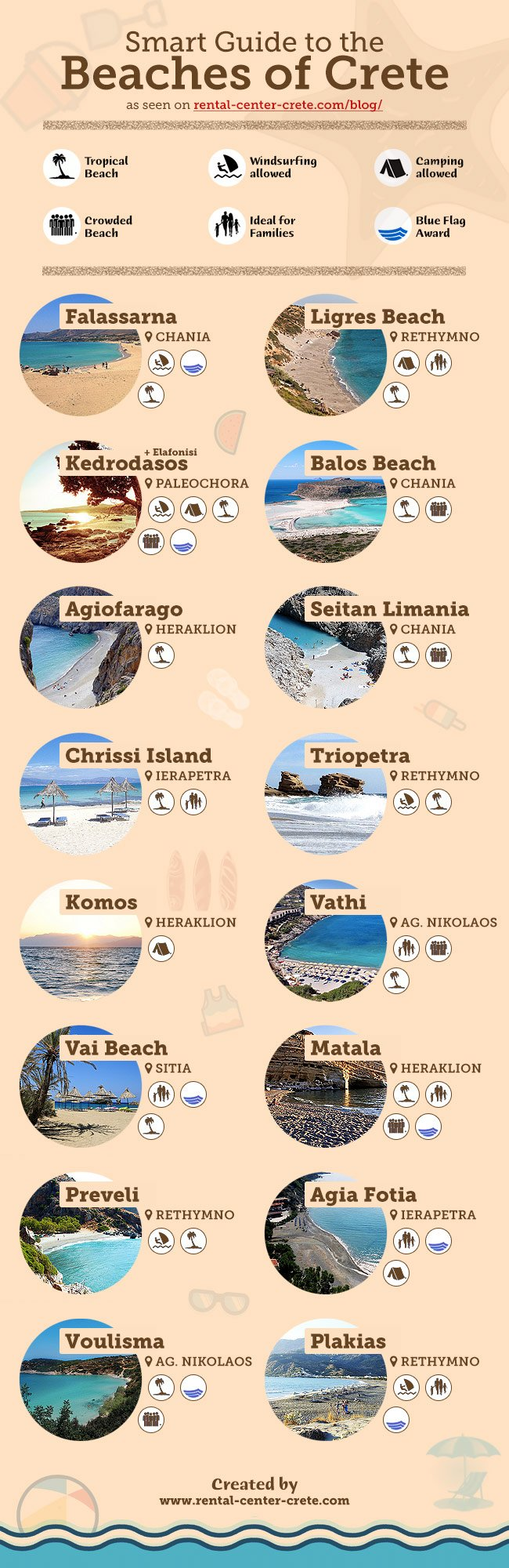 Infographic: Smart Guide to the Beaches of Crete by Rental Center Crete.